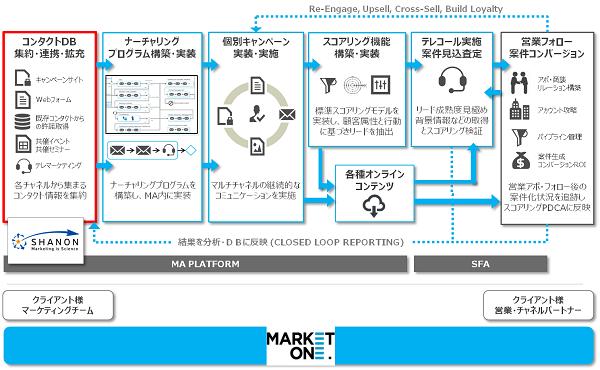 marketone1.png