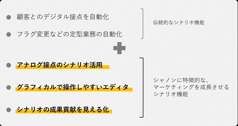 scenario1.png