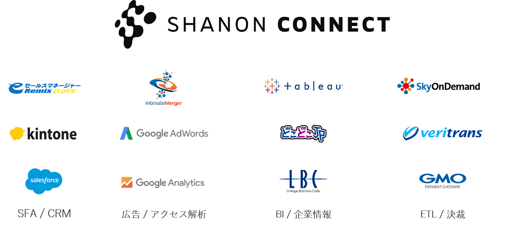 shanonconnectsummary.png